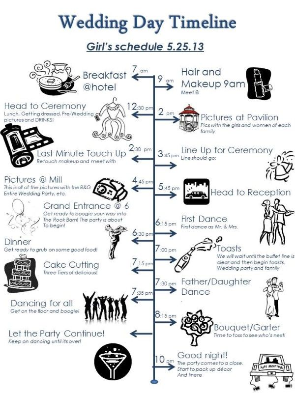 Best 25+ Wedding Day Timeline Ideas On Pinterest | Wedding Advice