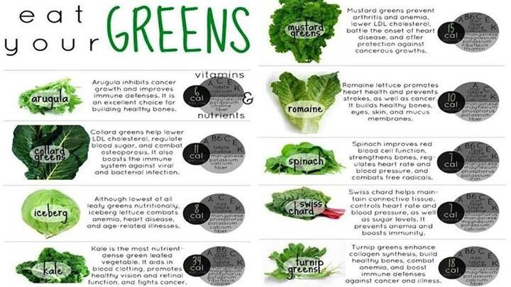 Eat your greens! From Plant-based Dietician @Julieanna Hever  #vegan #wfpb