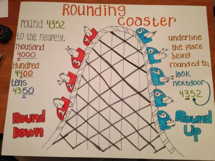 Best Rounding Anchor Chart Ideas On   Rounding Rules