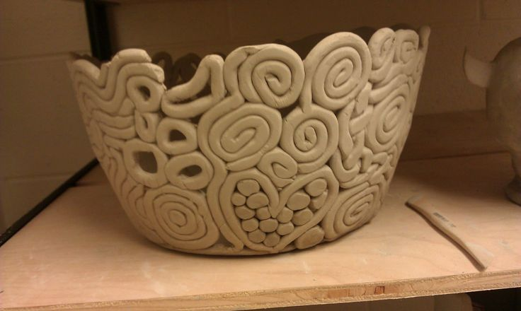 Art with Mrs. Withem: 8th Grade Ceramics-Coil Bowls
