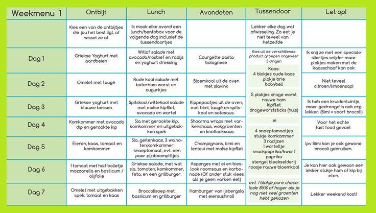 Koolhydraatarm dieet schema volgen