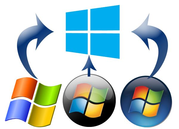 How can I upgrade to Windows 8 from Windows 7, Vista or XP? –