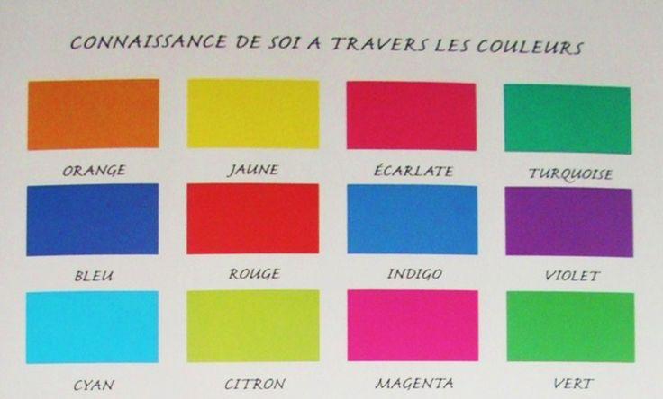 Cet exercice des couleurs vous permettra de déterminer exactement vos émotions du moment et vous aidera à faire le point dans votre vie.