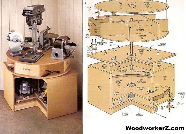 Furniture for tools