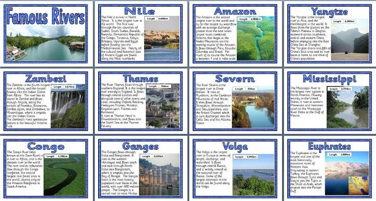 FREE Geography KS2 Teaching Resource - Famous Rivers of the World Classroom Display Posters
