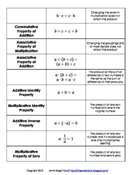3 different Algebraic Properties bundled together in one BIG package!     The first activity is perfect for an interactive notebook, or a tiered activity. Fill in the missing sections of the property columns. There are 3 versions of the 1-missing piece of information template, 3 versions of the 2-missing pieces of information template and a sample answer key.