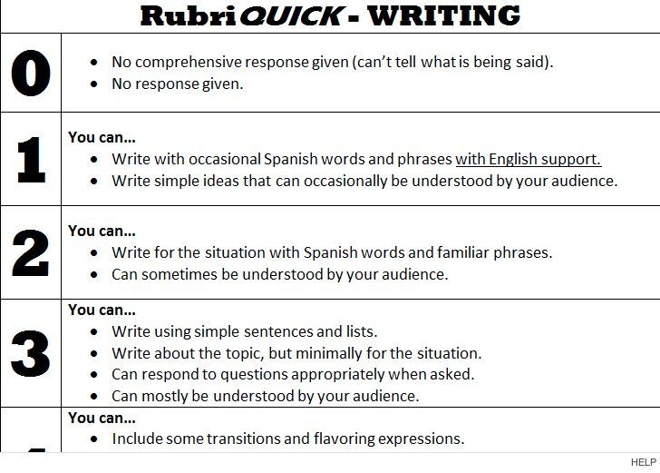 writing rubric for esl students Rubistar is a tool to help the teacher who wants to use rubrics, but does not   find out how to make this rubric interactive esl writing 001.