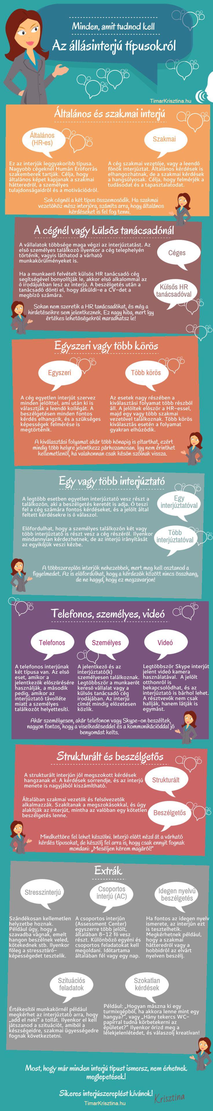 Minden, amit az állásinterjú típusokról tudnod kell! #infografika #infographic #állásinterjú