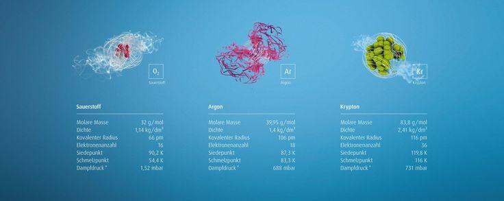 http://www.peter-schmidt-group.de/marken/cases/linde-ag-fascinating-gases
