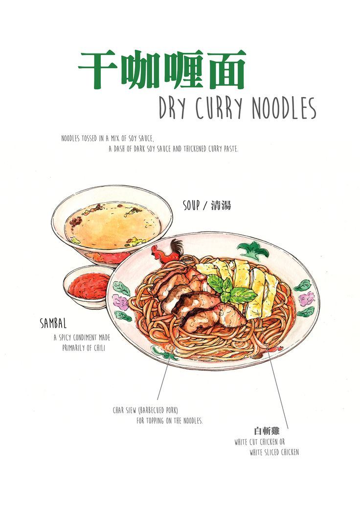 Behance : Dry Curry Noodles by Ong Siew Guet