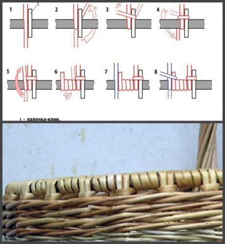 Крепление стоек на обруче лучковой корзины от Михаила Тарасова http://vk.com/id254817922