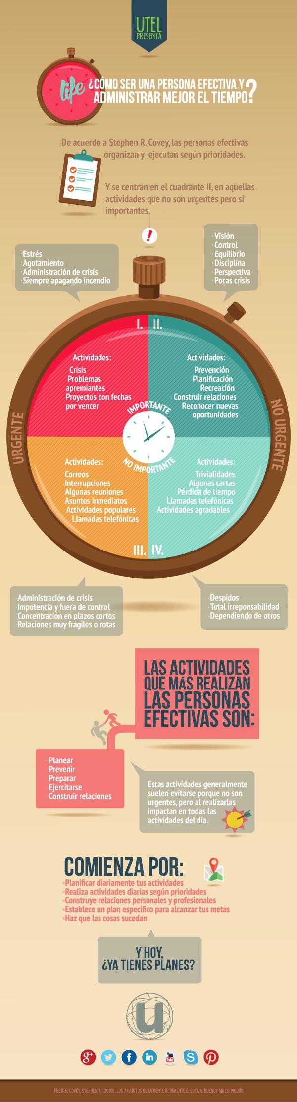 Gestiona bien el tiempo para ser más efectivo #infografia #infographic #productividad via: @UTEL_