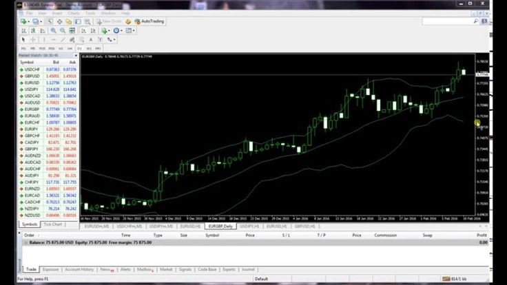 Market Analysis for 04-09-12
