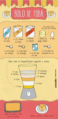 Receita-ilustrada: Bolo de Fubá http://mixidao.com.br/receita-ilustrada-de-bolo-de-fuba/