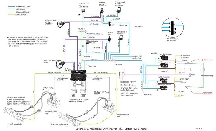 New Optimus Car Stereo Wiring Diagram