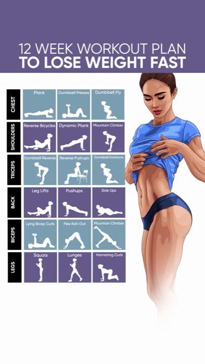 12 week weight loss workout plan #lossweight #weightloss #lose #weight #workout #fatburn #fitness – Fitness