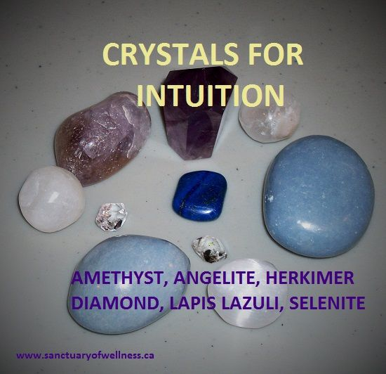Some crystals for intuition.