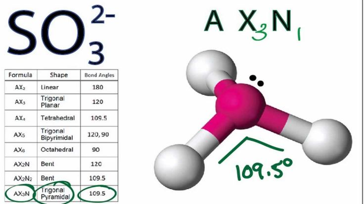 SO32- Molecular Geometry / Shape and Bond Angles