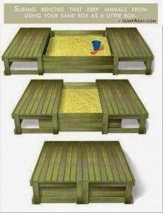 Covered sand box