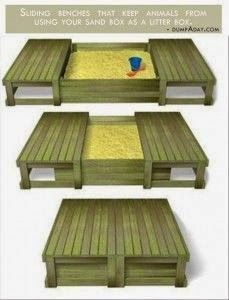 Covered sand box