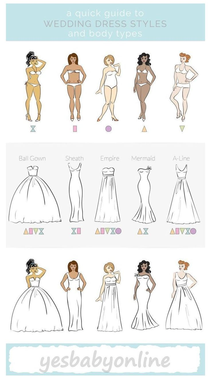 A Quick Guide to Wedding Dress Styles and Body Types   Women's ...