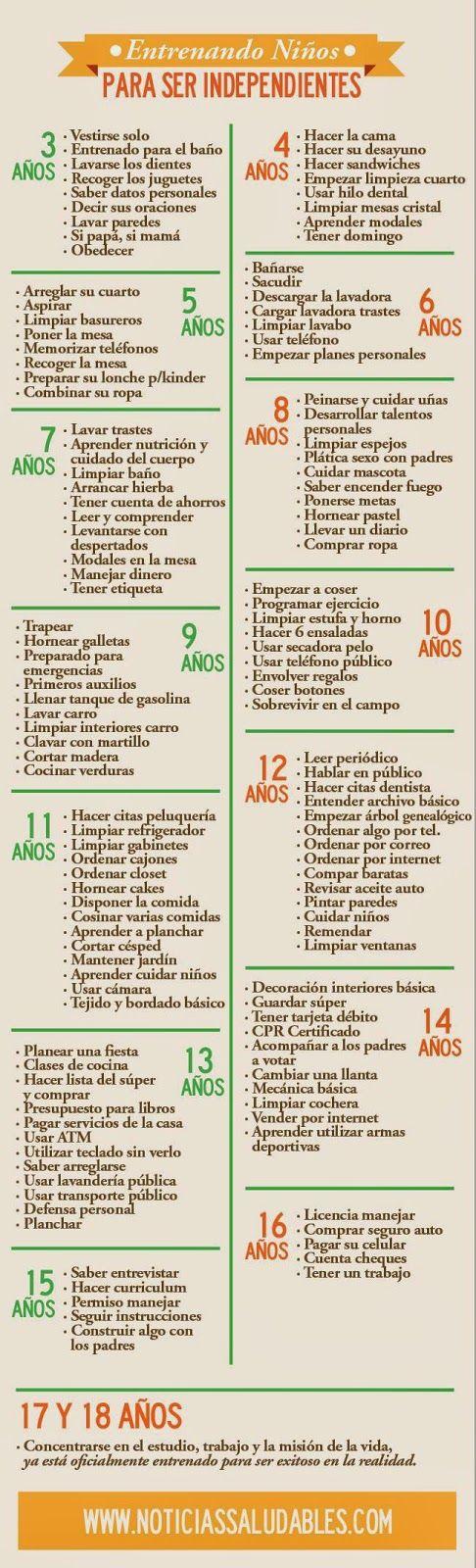 PSICOLOGOS PERU: COMO ENTRENAR HIJOS INDEPENDIENTES Y AUTONOMOS