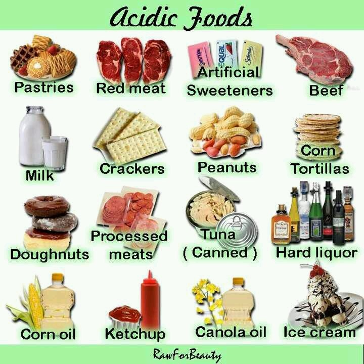 What Foods Can Alkaline The Body