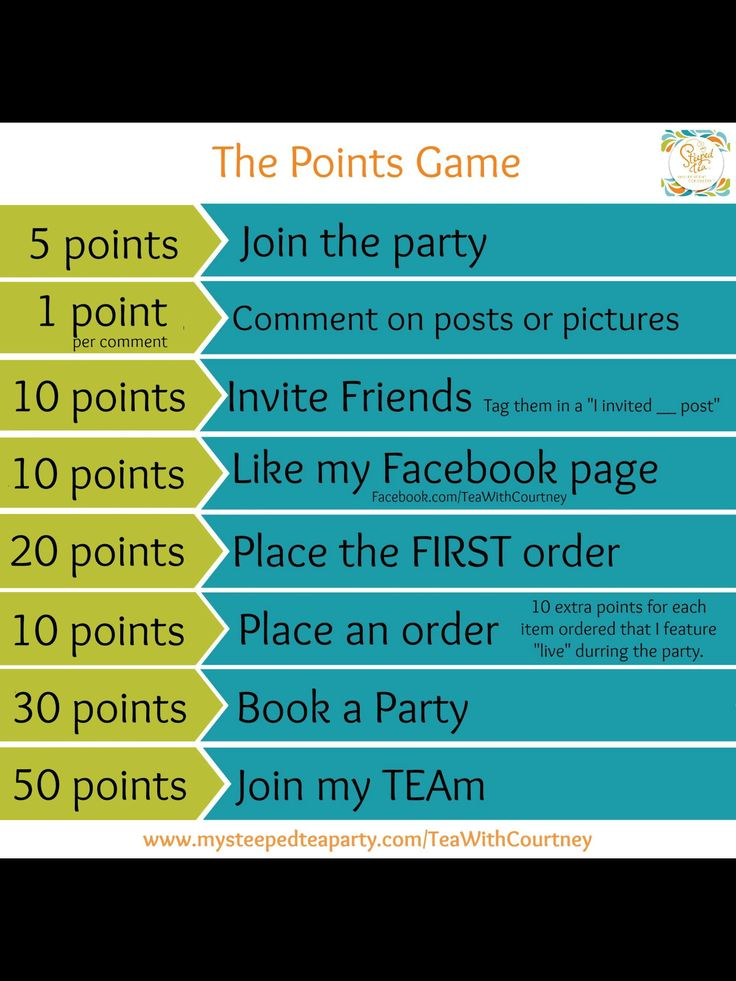 Game for online tea party
