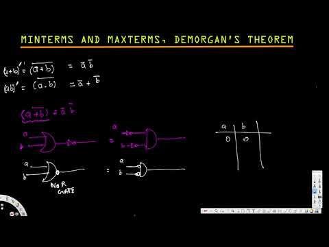 Minterms and Maxterms, Demorgan's Theorem - Digital Logic Design I