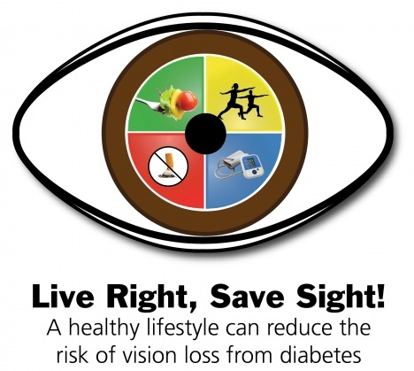 Live Right, Save Sight!, a program to educate the public on diabetes and its potential effect on vision, provides free information including risk factors, treatment options and Medicare benefits as well as a dedicated web page at www.preventblindness.org/diabetes