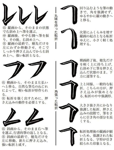 Best shodo tutorial images on pinterest caligraphy