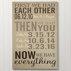 """OMG I love this """"First Was Us"""" personalized family sign! You can add any 2 names and anniversary date, then all of your kids' names and birth dates. And I LOVE the """"First we had each other, then we had you, now we have everything"""" quote! Great gift idea too!"""