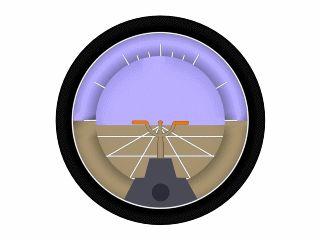 Gimbals of the attitude indicator (artificial horizon)