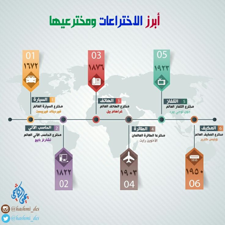 #انفوجرافيك #infographic