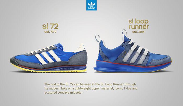 adidas SL Loop Runner; a nod to the SL 72.