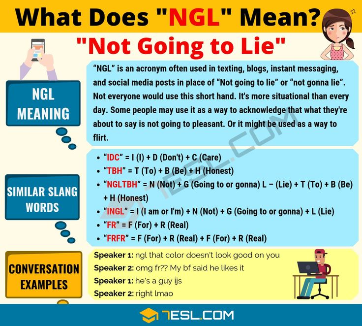 NGL Meaning What Does NGL Mean? Useful Text Conversations