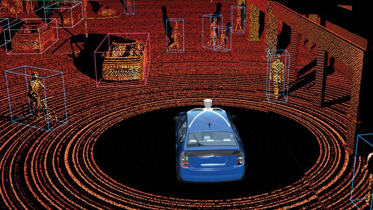 3D Technology-Powered Self-Driving Cars Will Be a Personal Privacy Nightmare I 3dprint