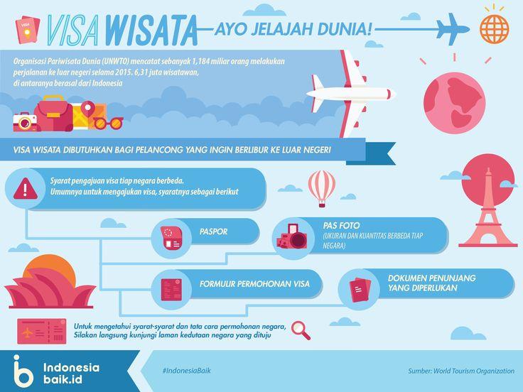 Visa Wisata Ayo Jelajah Dunia | Indonesia Baik