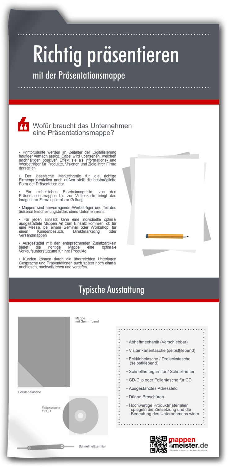 Infografik: Richtig präsentieren #Präsentation #präsentieren #bewerben # bewerbung #mappenmeister