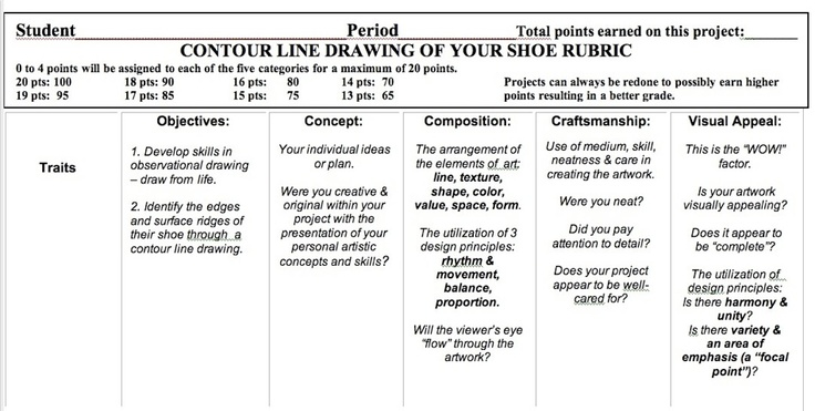 Line Art Rubric : Pencil drawings drawing rubric