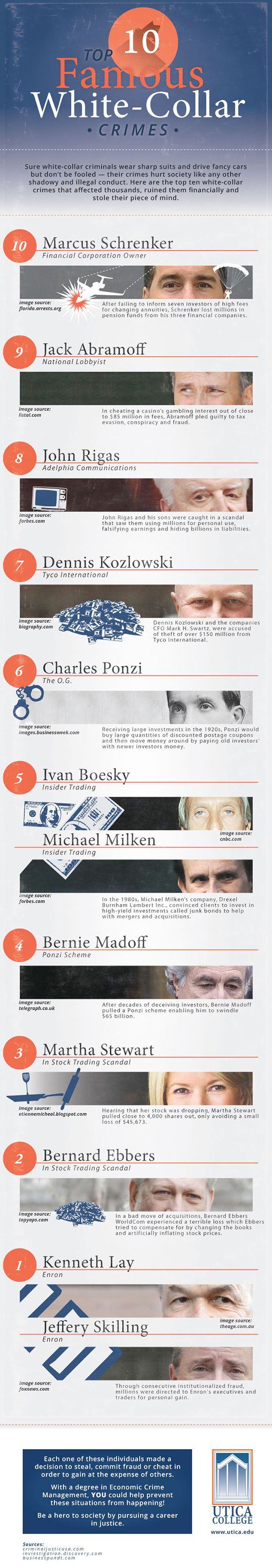 best ideas about jack abramoff political quotes top 10 famous white collar crimes infographic includes marcus schrenker jack abramoff