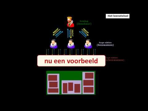 Thema 1, filmpje 2 - Leenstelsel - YouTube