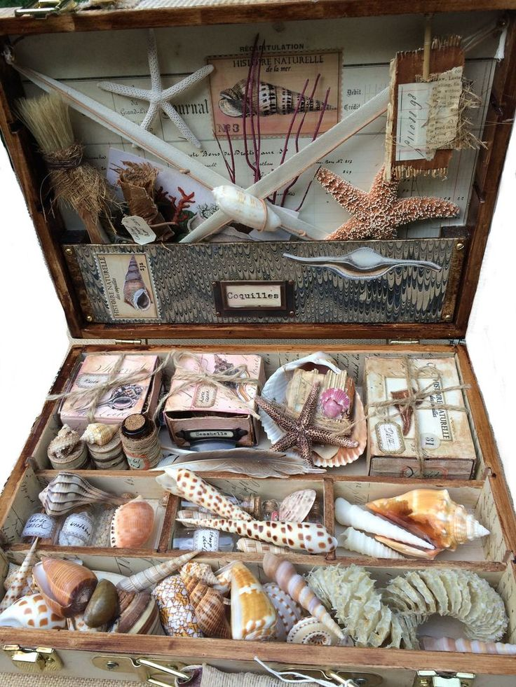 This is the Collection Box we will create to hold the shells we find during the retreat on Sanibel Island May 13 - 15, 2015.