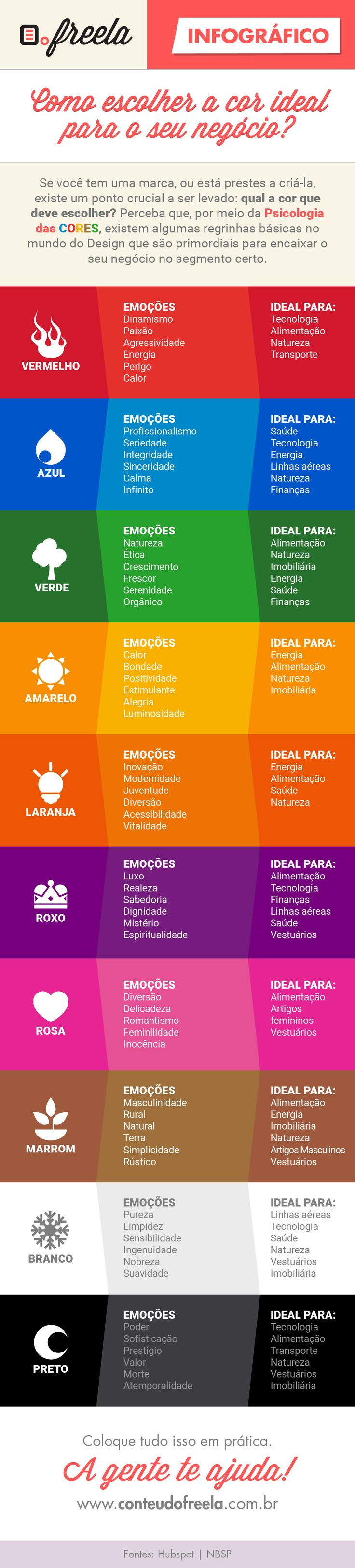 Infográfico Psicologia das Cores no Marketing.