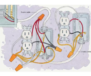 Gain control over your electrical switches with a split receptacle. Every bedroom and kitchen should have one.