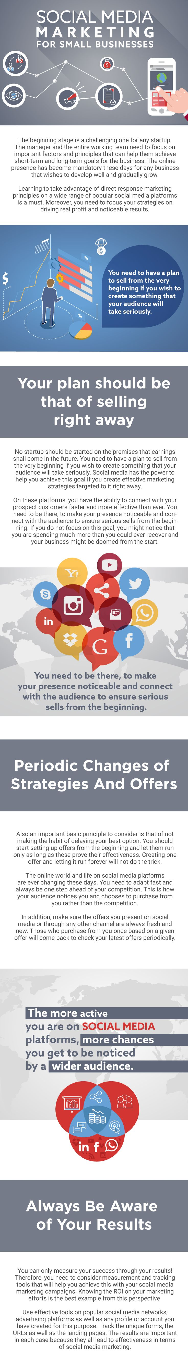#SocialMedia #Marketing #SmallBusiness #Design #infographic