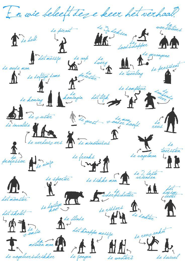 Poster hoofdpersonen, waaruit kinderen kunnen kiezen bij het schrijven van een verhaal.