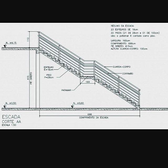 Para quem vem me pedindo mais informações sobre escadas e patamares aí vai uma breve resumida: 1 - Cálculo de conforto da escada por meio da Fórmula de Blondel. 2 - Determinação da quantidade de pisos e altura do espelho. Ciente de que a altura do espelho deve estar entre 16 e 18 cm. Já para os pisos, é preferível que sua dimensão esteja entre 28 e 30 cm pelo menos, para satisfazer o mínimo que é exigido pelo corpo de bombeiros. 3 - No caso da escada vencer uma altura de piso a piso de pelo…