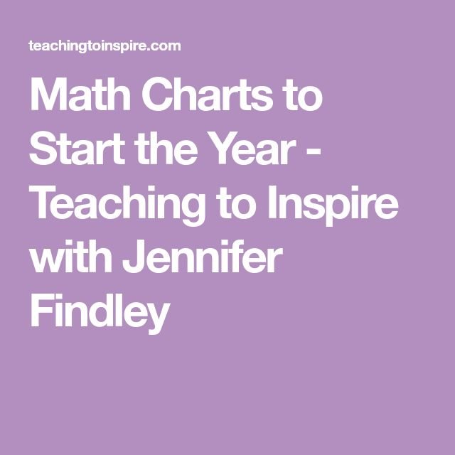 Math Charts to Start the Year - Teaching to Inspire with Jennifer Findley