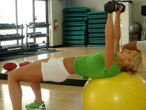 Exercise Effective Ways For Skinny Females to Gain Weight